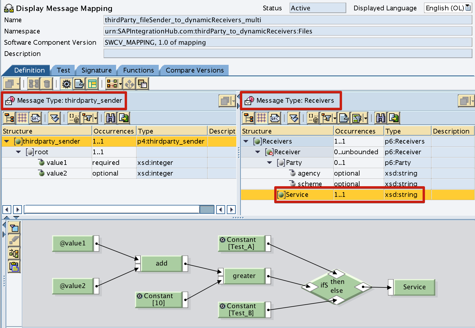 Message mapping to dynamically determine receiver.