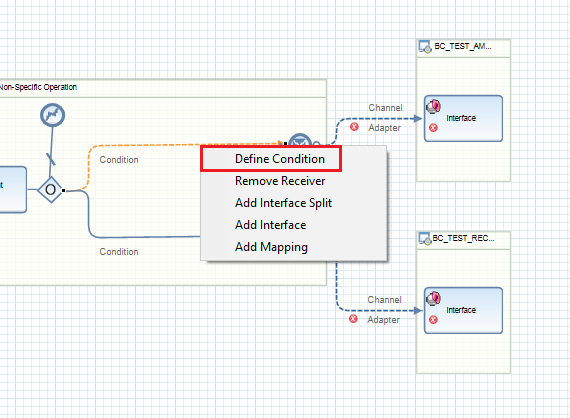 Define Condition in iFlow