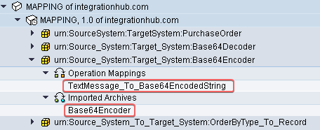 Imported Archive and Operation Mapping for base64 conversion using java mapping in sap pi po