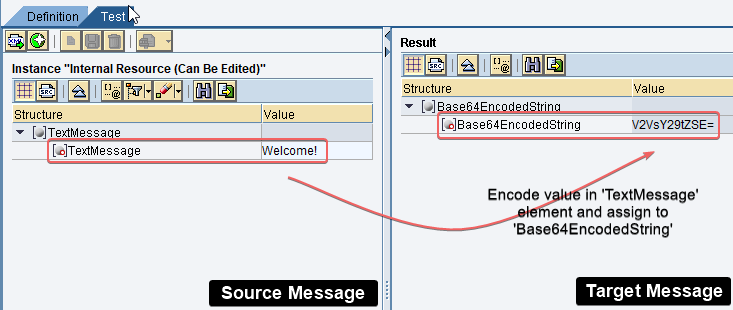 Example overview and expected result with base64 encoded string and input string