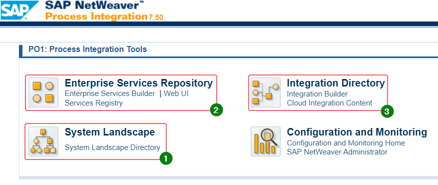 Home page of SAP PI and PO. ESR, ID, SLD and Configuration and Monitoring options.