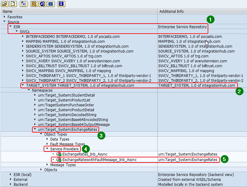 Debug and Test Inbound ABAP Proxy in SAP HANA (How to Guide)