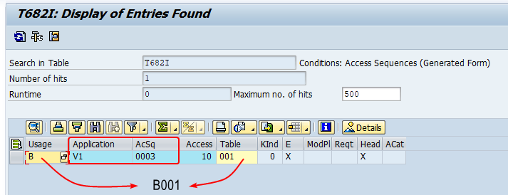 Find the DDIC transparent table of the Access Sequence using table T682I table. Usage+table will give the table name. Eg: B001