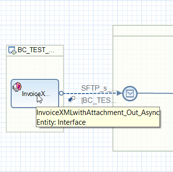 Outbound service interface in attachment handling iFlow